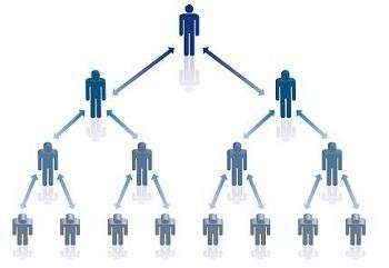 MLM diagram