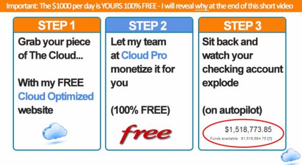 cash cloud method
